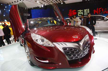 China Sector Watch Automobiles China Briefing News