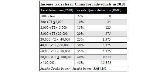 IIT-Rates.jpg