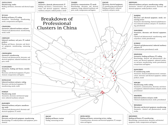 Breakdown of Professional Clusters in China Map