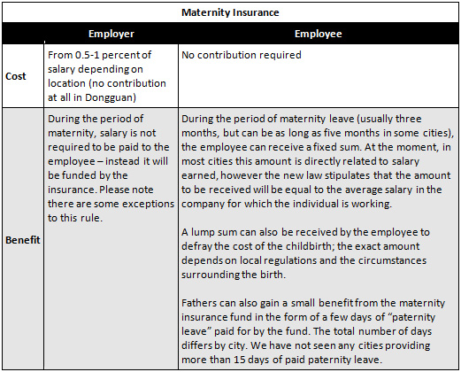 a discussion on paid maternity and paternity leaves Paid paternity leave and while some employers believe that generous maternity leave more provides additional evidence of how paternity leaves.