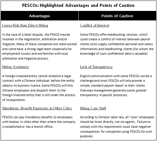 A Fesco As A Tool For Labor Dispatch In China - China Briefing News