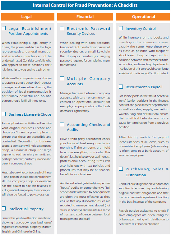 Checklist---Internal-Control-and-Fraud-Protection