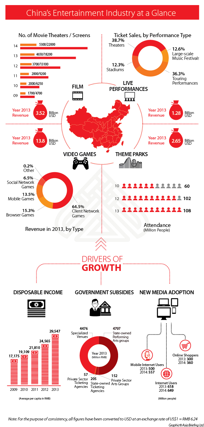 an overview of chinas culture China has been a multi-religion country since the ancient times it is well known that confucianism is an indigenous religion and is the soul of chinese culture.