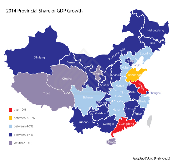 China provincial share of GDP