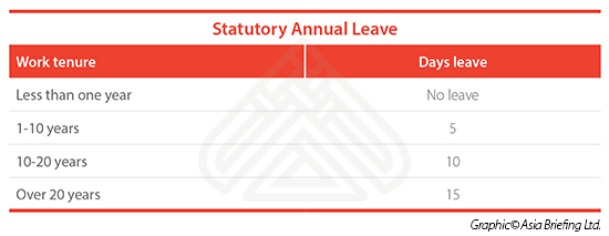 Statutory-Annual-Leave-in-China