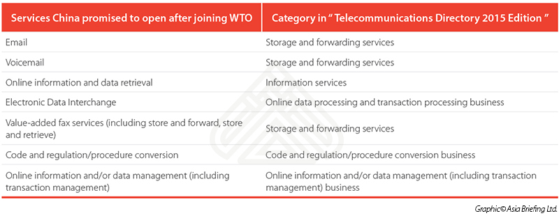 cloud computing categories telecommunications directory