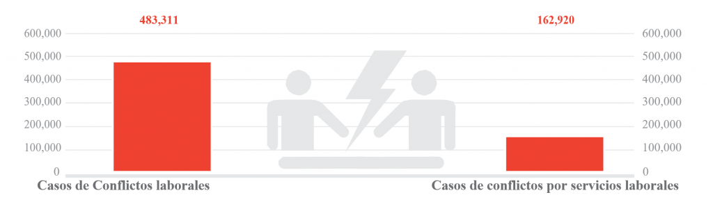 HR audits infographic spanish 1