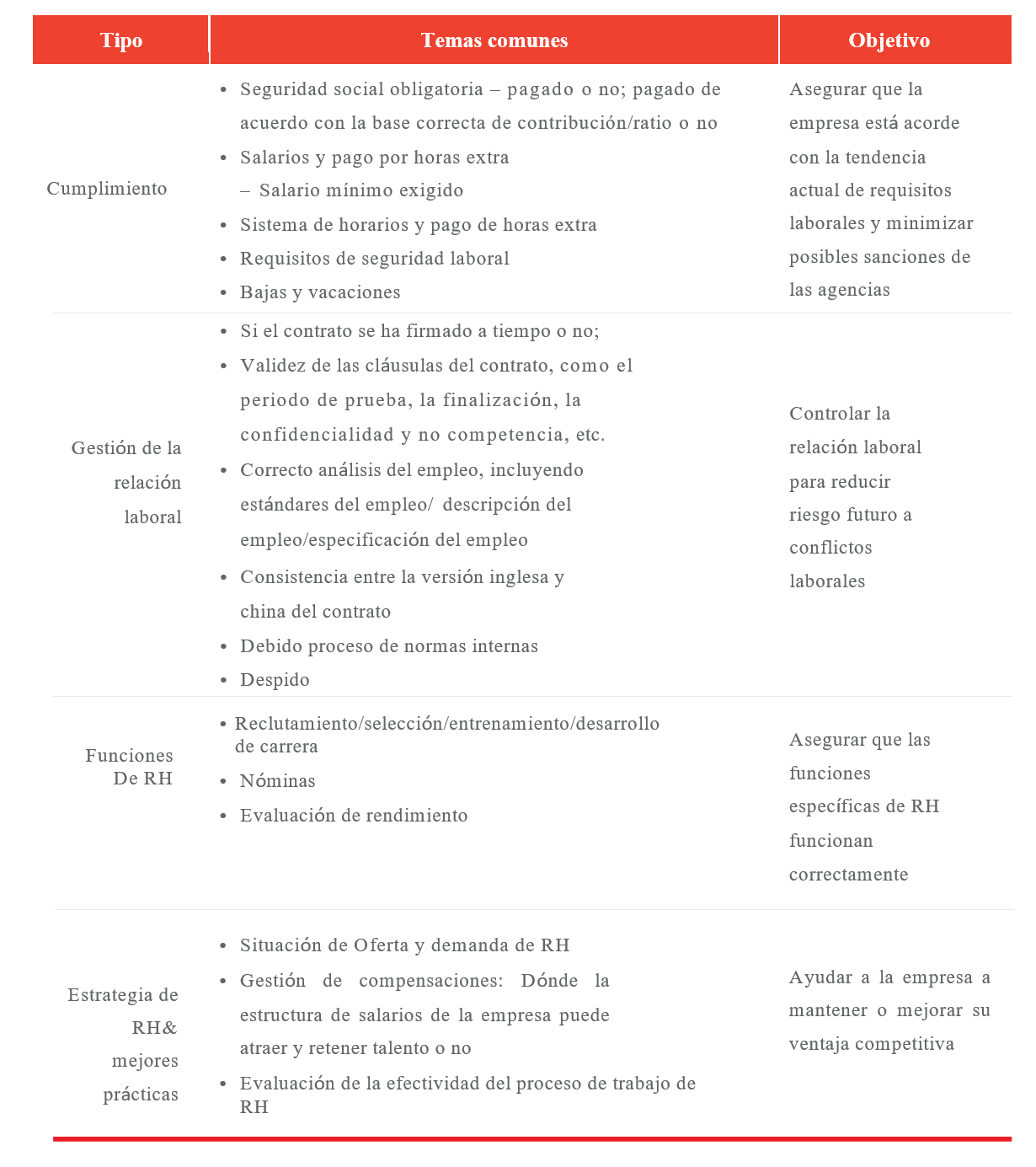 HR audits infographic spanish 3.png