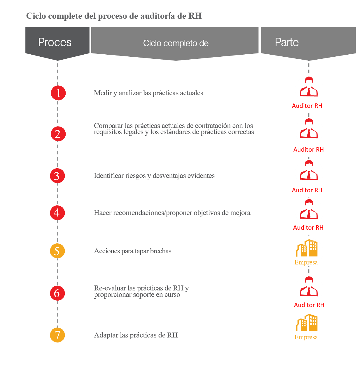 HR audits infographic spanish 4.png