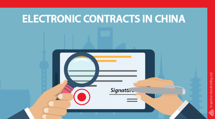 CB-Electronic contracts in China