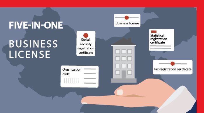 CB-Five-in-One Business License BANNER
