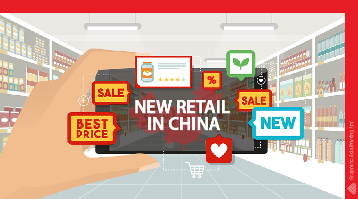 CB-New Retail in China