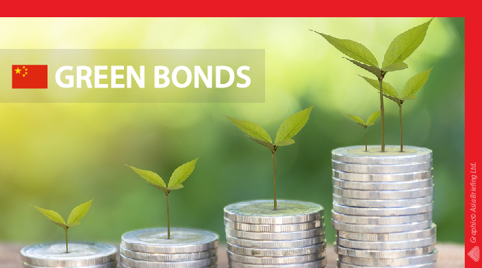 China-green-bonds-banner