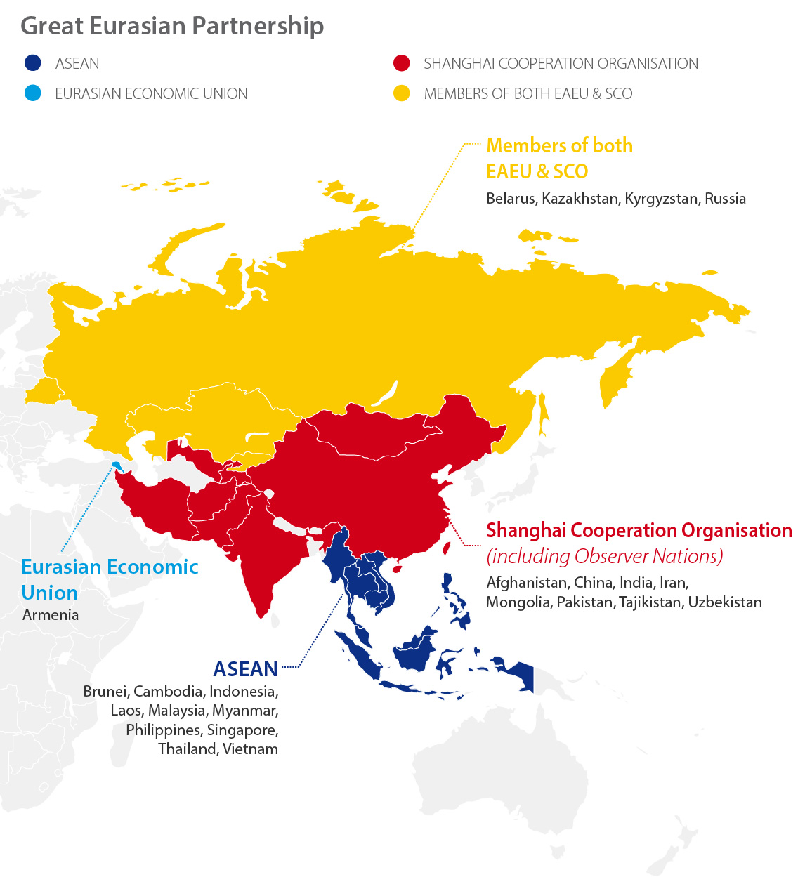 Eurasian Partnership Map