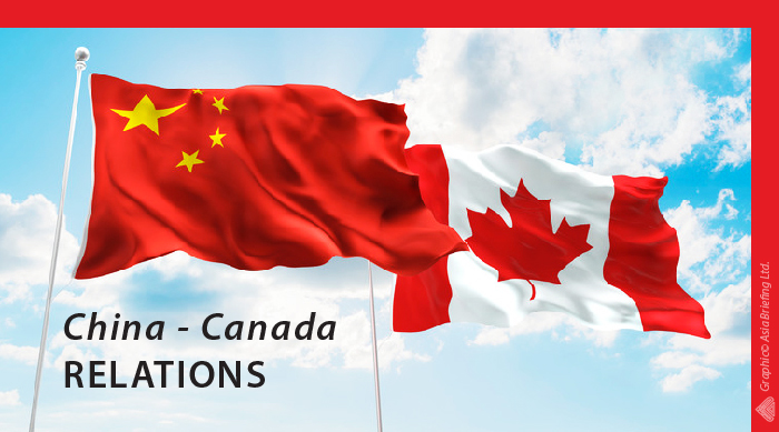 Image result for canada china