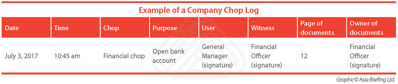 Example-of-a-Company-Chop