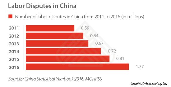 Labor-Disputes-China