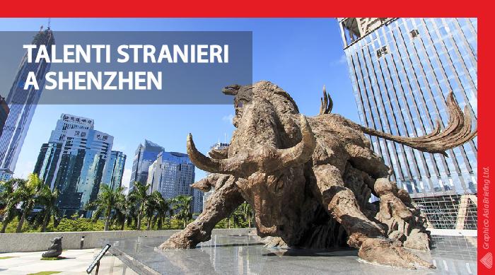 CB-Talenti stranieri a Shenzhen