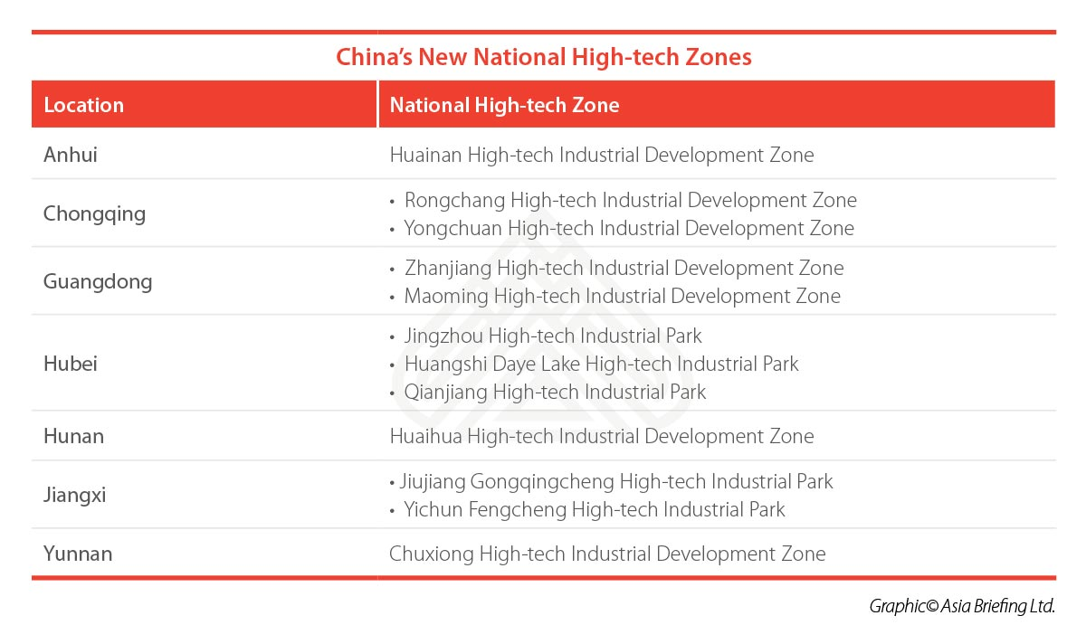 Chinas-New-National-High-tech-Zones