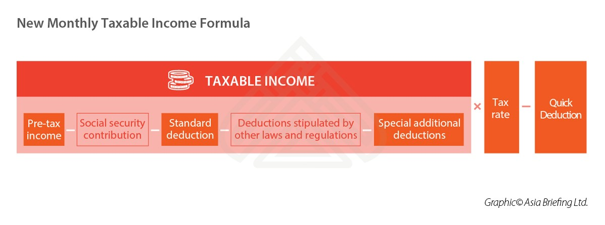 new-monthly-taxable-income-formula