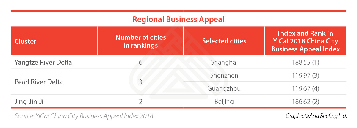china business appeal