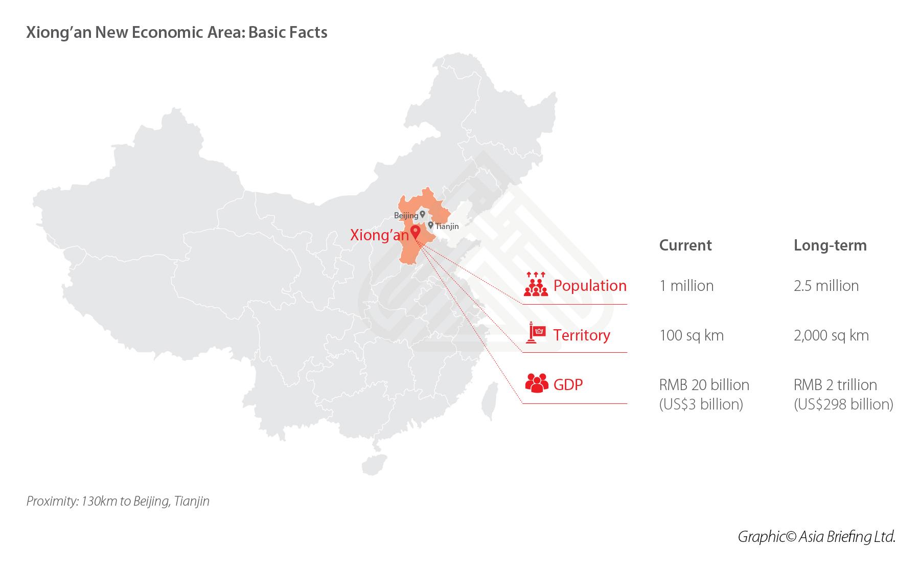 Xiong'an map
