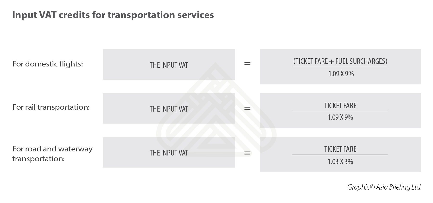 china-VAT-transportation