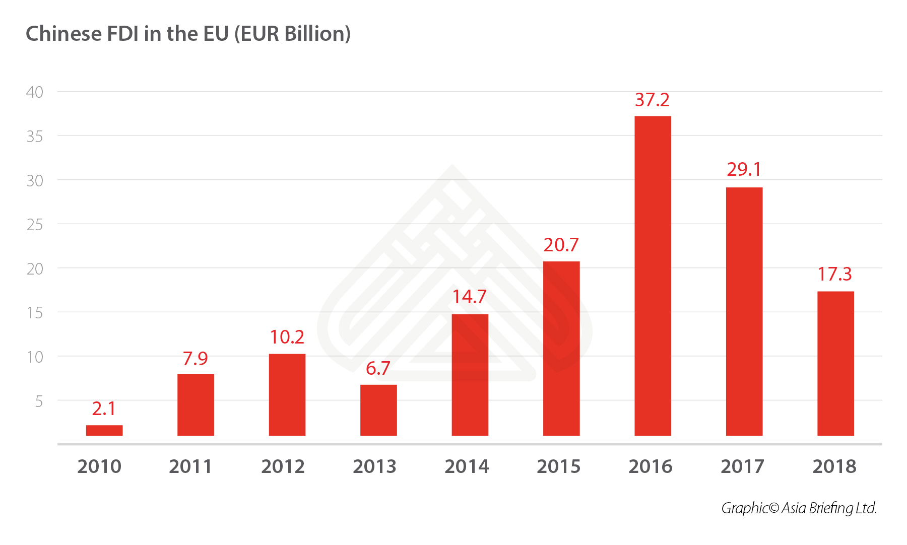 foreign direct investment in europe a changing landscape of the healthcare