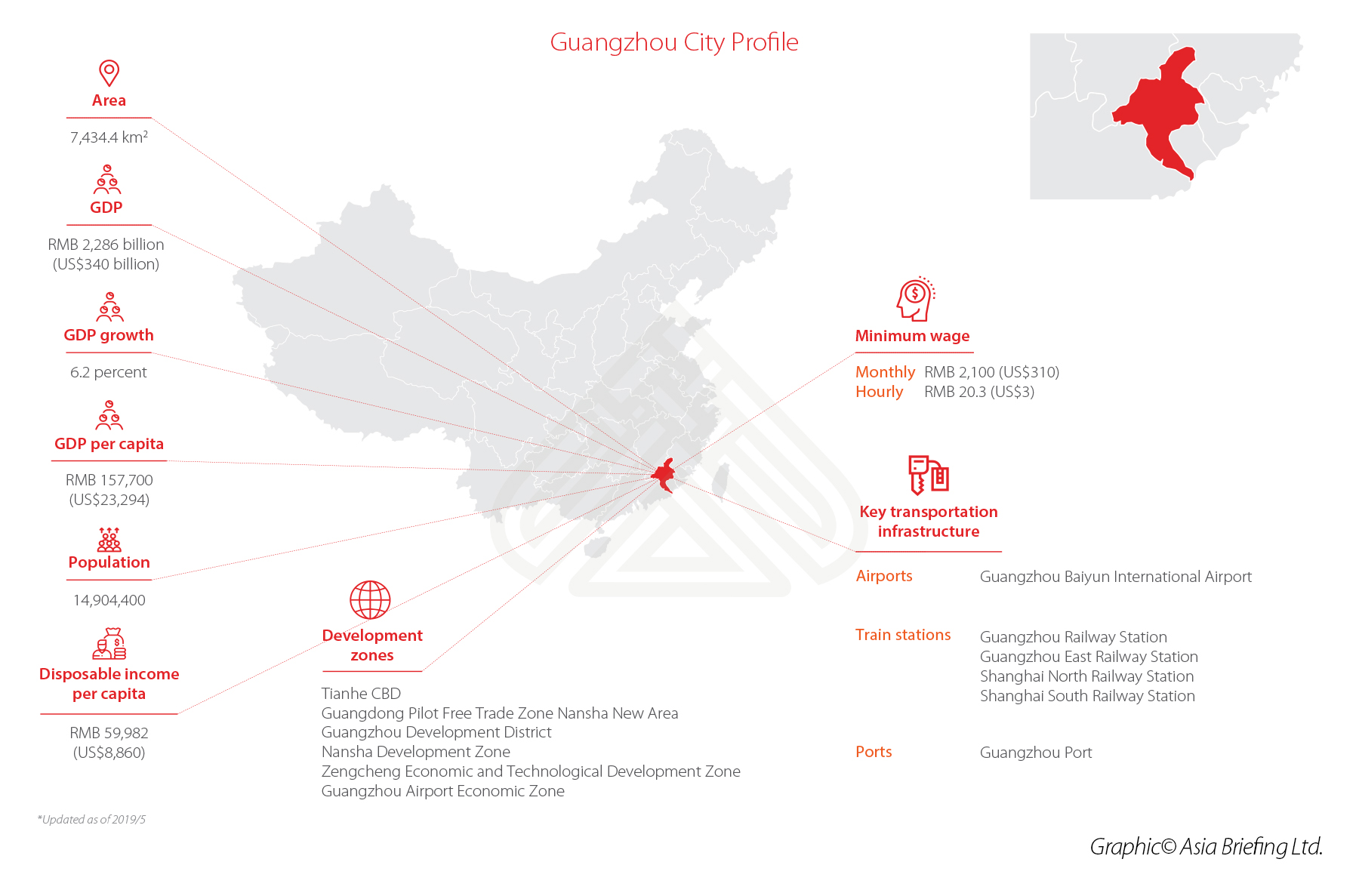 Guangzhou-map-profile