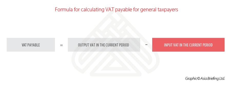 Input-VAT-credits-China