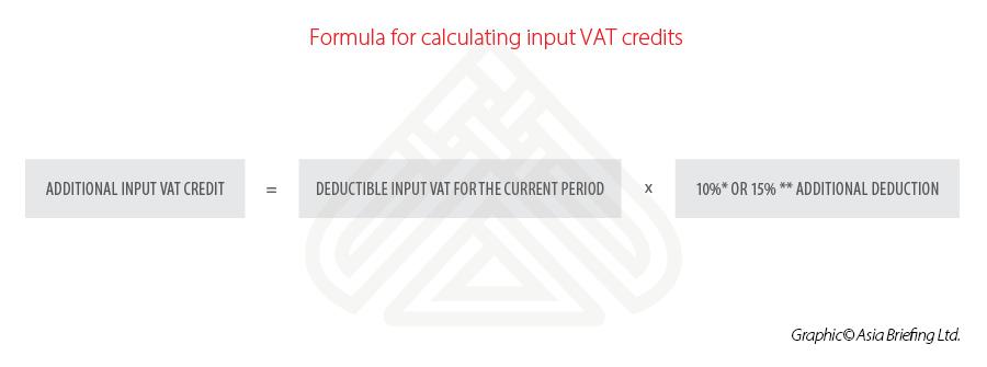 additional-input-VAT-credit-China