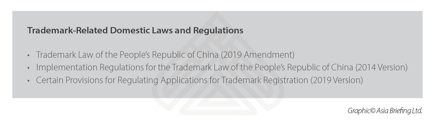 china-trademark-regulation