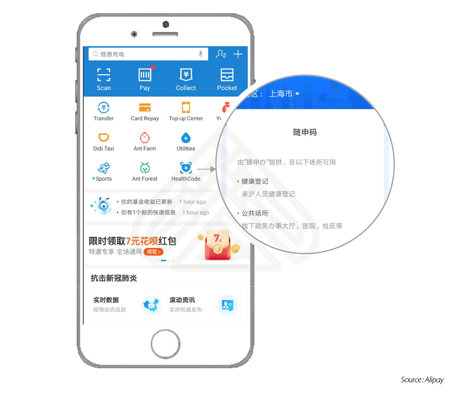 Alipay-Health-Code-COVID19-regional-China