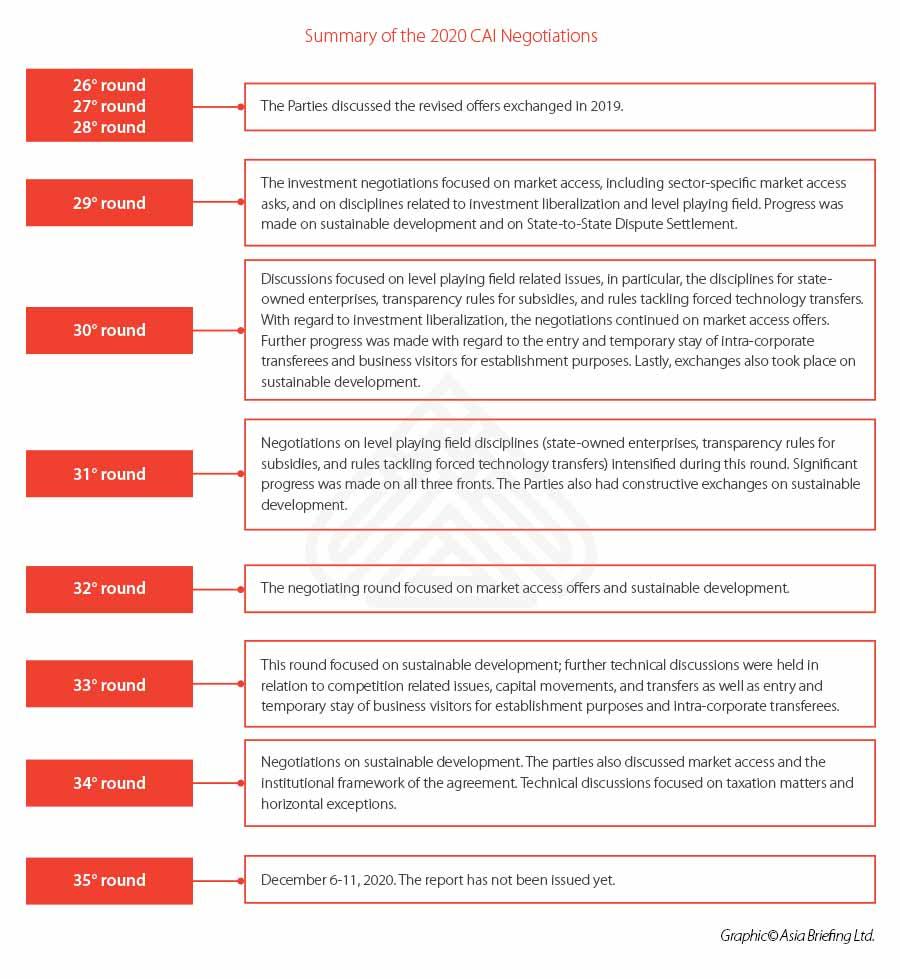 Summary-of-the-2020-CAI-Negotiations