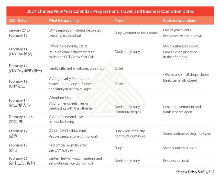 2021 CNY Key Dates
