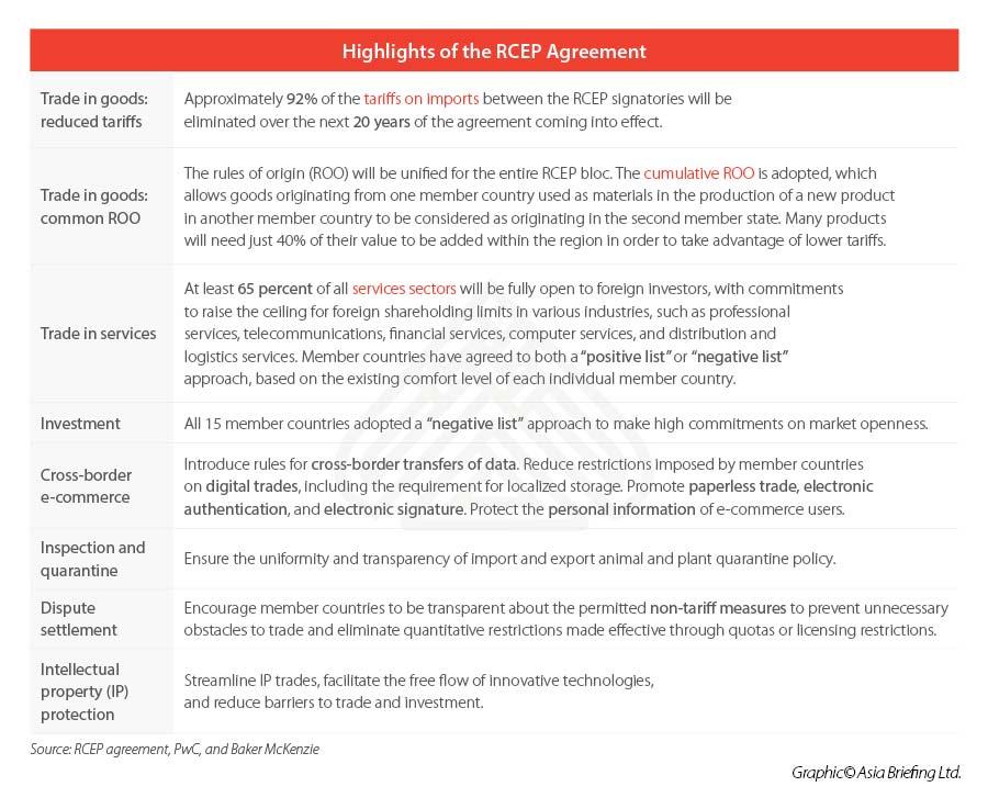 RCEP agreement key provisions